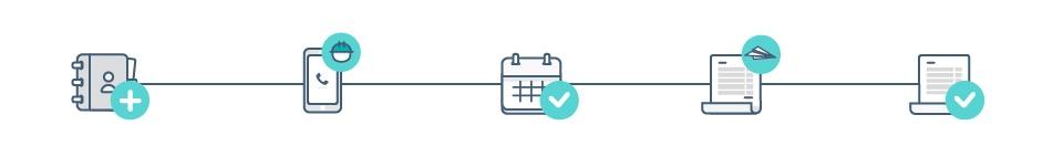 cualificar leads con Teamleader - dividir cada negociación en differentes fases