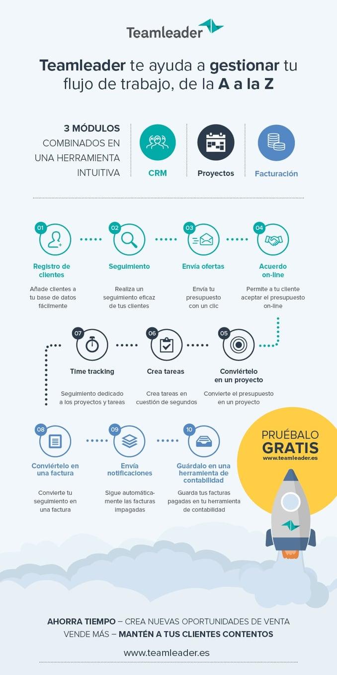ES_Infographic_AtoZ.jpg