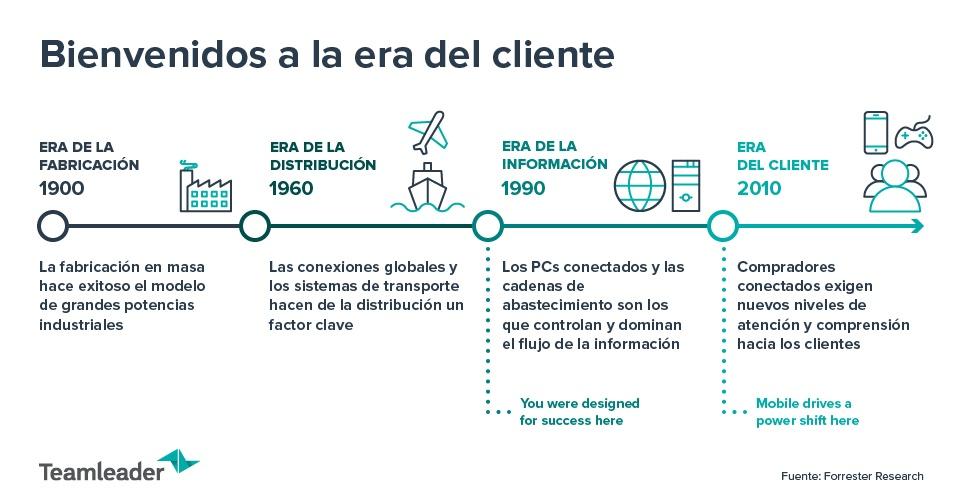 TheAgeoftheClient_Inline.jpg