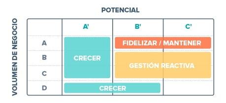 factores de éxito para tu gestión comercial.jpg
