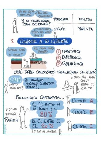 resumen webinar gestión comercial 2.jpg