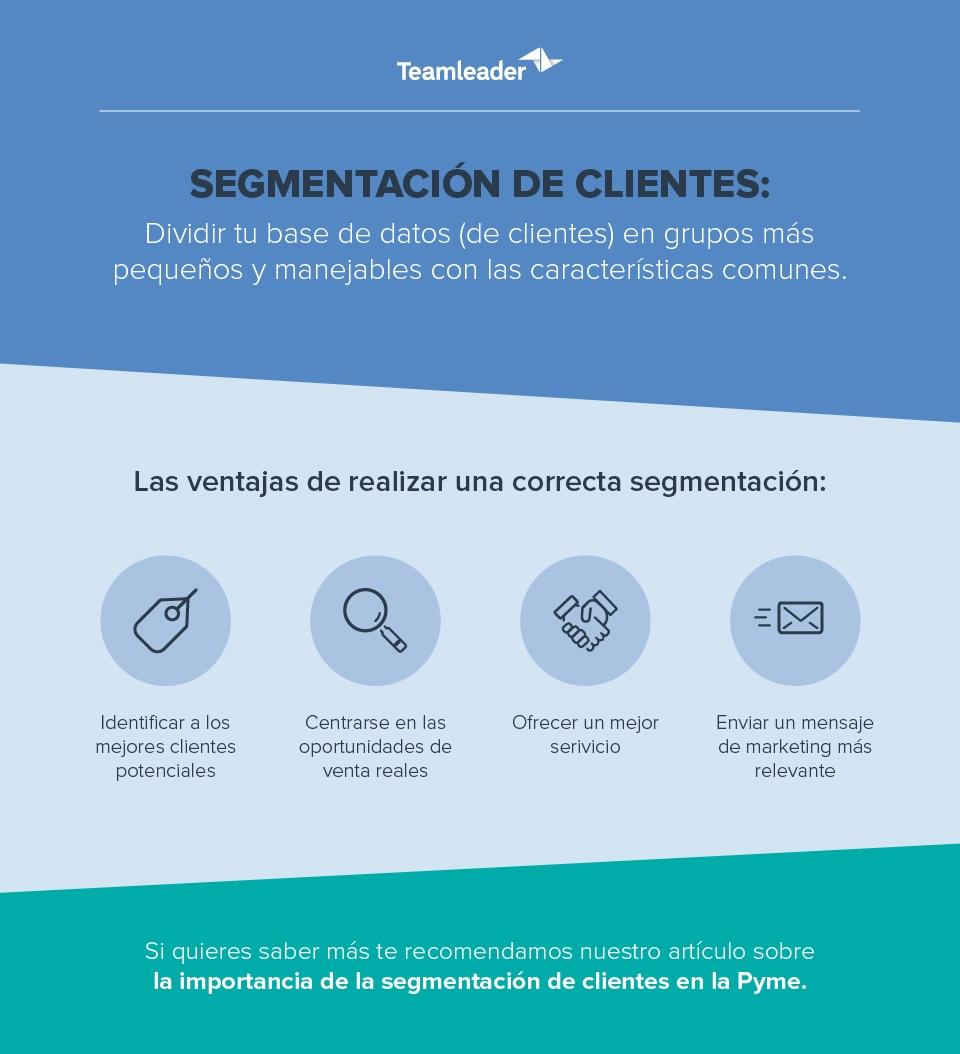 software crm para segmentar clientes.jpg
