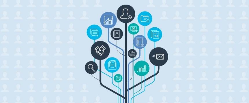 CRM: Software clave para conocer al cliente - Teamleader CRM
