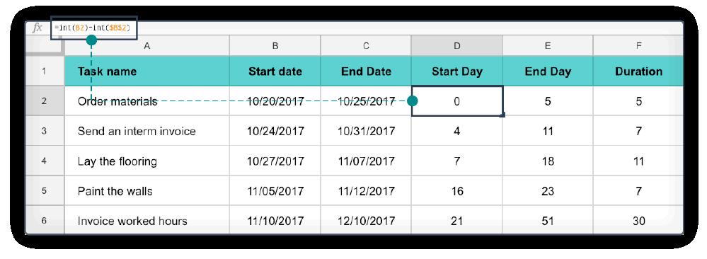 Excel Gantt Chart 2
