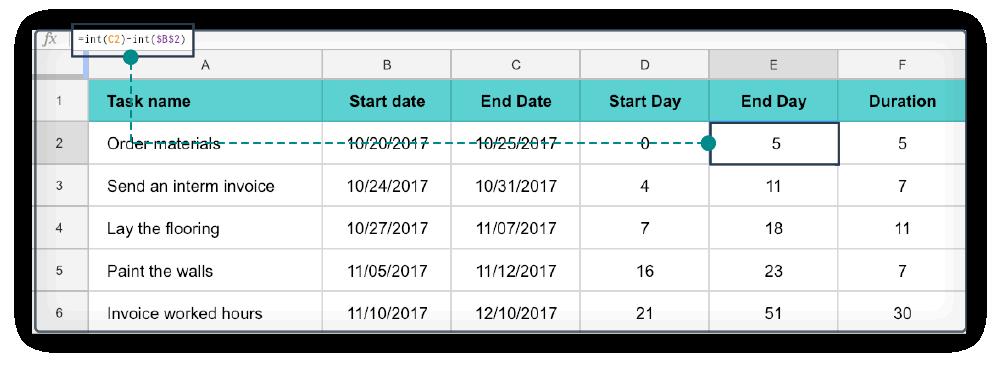 Excel Gantt Chart 3