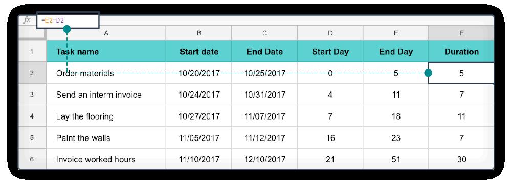 Excel Gantt Chart 4