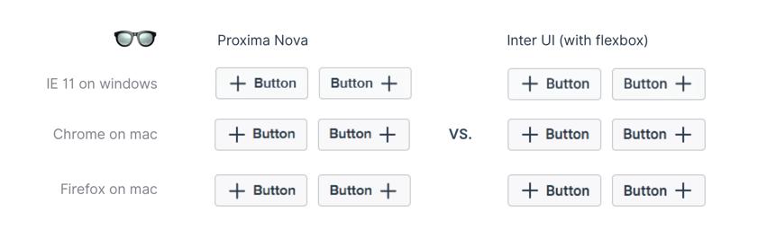 nuevo panel de control - una nueva fuente inter-UI